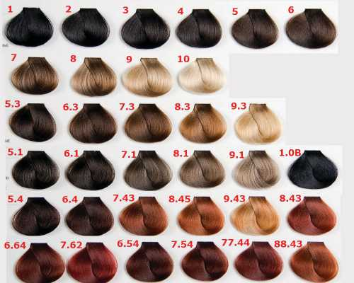 Безаммиачная краска для волос